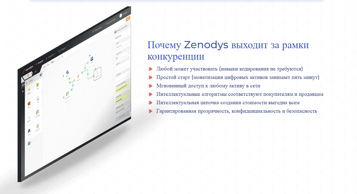 Zenodys - the ideal market for the creation of digital assets