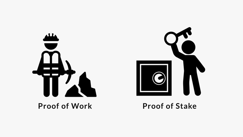 «Proof of Work» Vs «Proof of Stake» - что лучше?